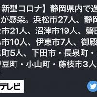 【静岡コロナ】静岡県 新型コロナウイルス過去最多の168人感染!「静岡のコロナ168人ってマジか! 最多いっちゃったよ〜」