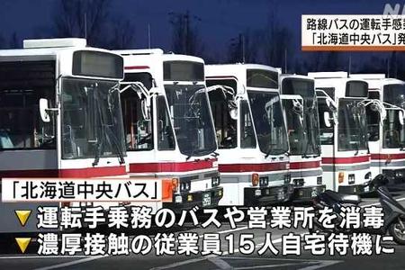 【北海道コロナ】北海道中央バスの運転手が感染!札幌市在住で石狩営業所に勤務、同僚15人が自宅待機まとめのカテゴリ一覧まとめまとめについて関連サイト一覧
