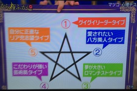 【心理テスト】星マークの書き順で分かる ...