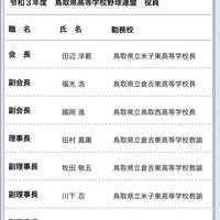 【闇深】高校野球鳥取大会 米子松蔭が夏の出場辞退! 鳥取県高野連会長は第2シード米子東のOB!「順延の対応もできただろうに酷い」
